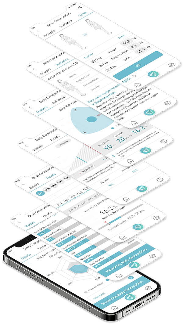 FITRUS, Fitrus Plus, The app distinguishes the somatotype based on <span class='text-info'>ONESOFTDIGM</span>'s self-researched body composition.<br> It divides users into 3 body types, 25 specific subtypes, and provides a total of 139 comments regarding the health condition.