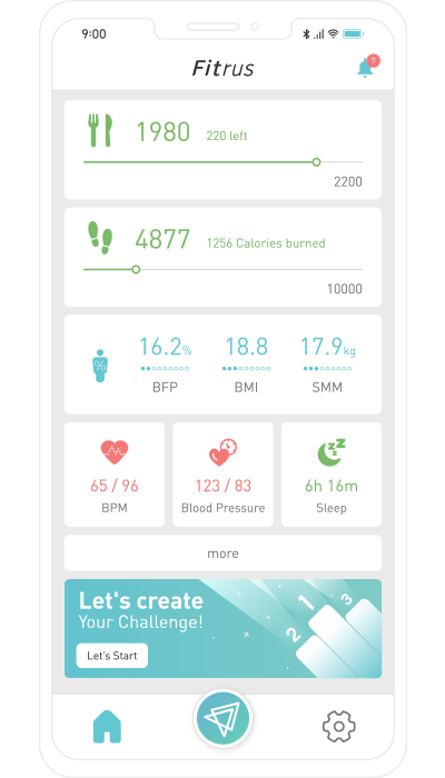 FITRUS, Fitrus Plus, Dashboard, The Portable Body Composition Analyzer, Body Fat, Health Care, Fat Loss, Body Mass