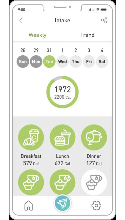 FITRUS, Fitrus Plus, Nutrition, The Portable Body Composition Analyzer, Body Fat, Health Care, Fat Loss, Body Mass