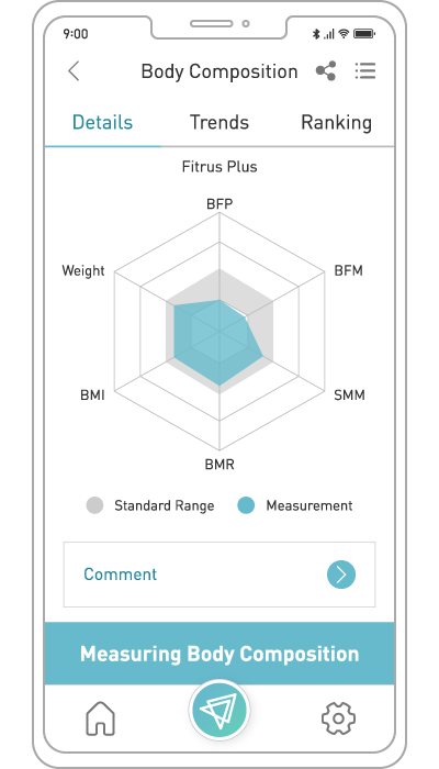 FITRUS, Fitrus Plus, Details, The Portable Body Composition Analyzer, Body Fat, Health Care, Fat Loss, Body Mass