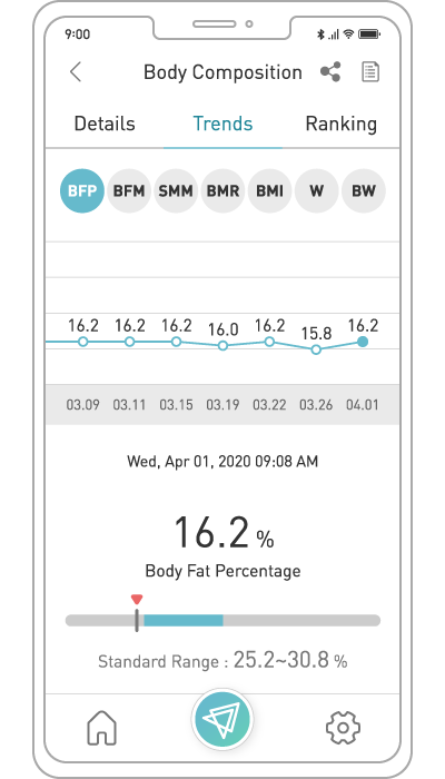 FITRUS, Fitrus Plus, Trends, The Portable Body Composition Analyzer, Body Fat, Health Care, Fat Loss, Body Mass